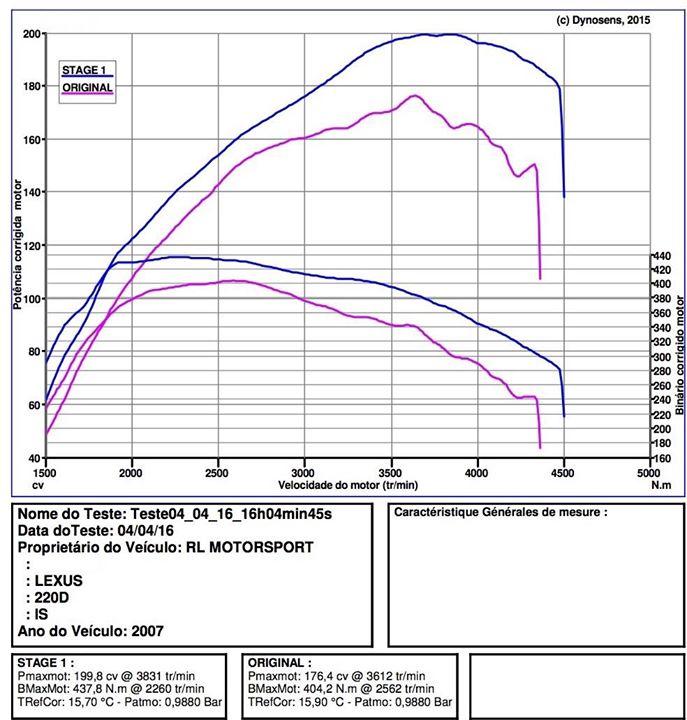 Solucoes Toyota/Lexus